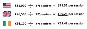 Average salary- fee per session